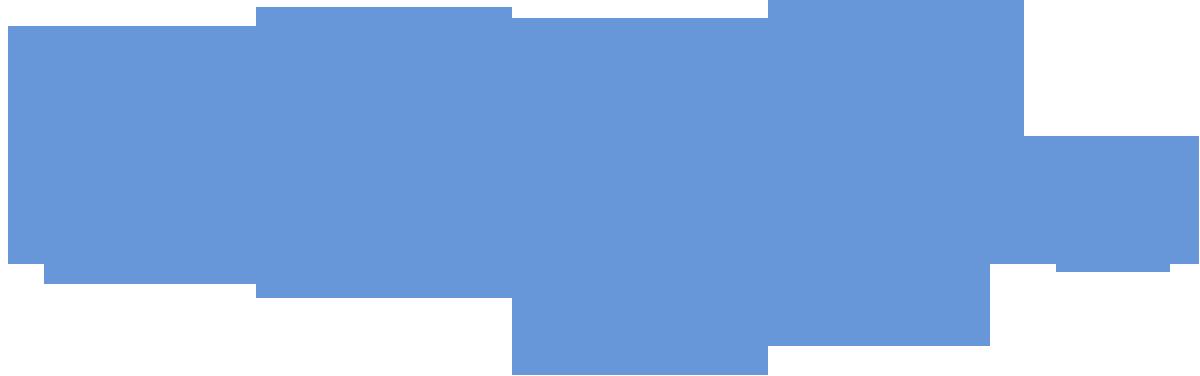 blog.ba | Napiši svoju priču